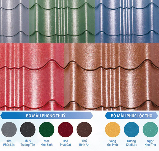 Image result for tôn lạnh bluescope zacs